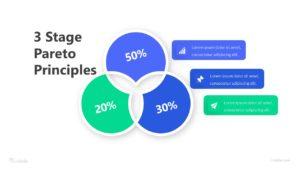 3 Stage Pareto Principles Infographic Template
