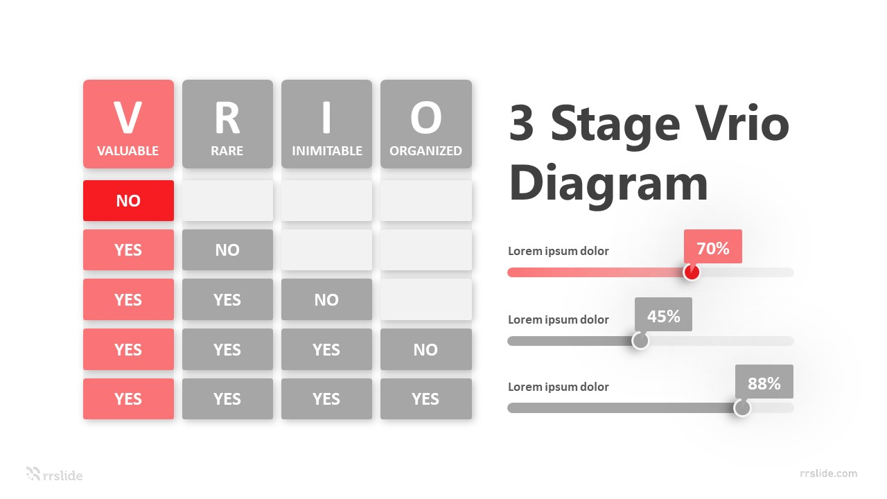 3 Stage Vrio Diagram Infographic Template