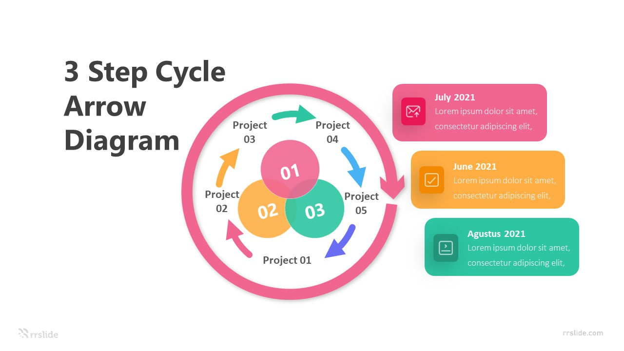 3 Step Cycle Arrow Diagram Infographic Template