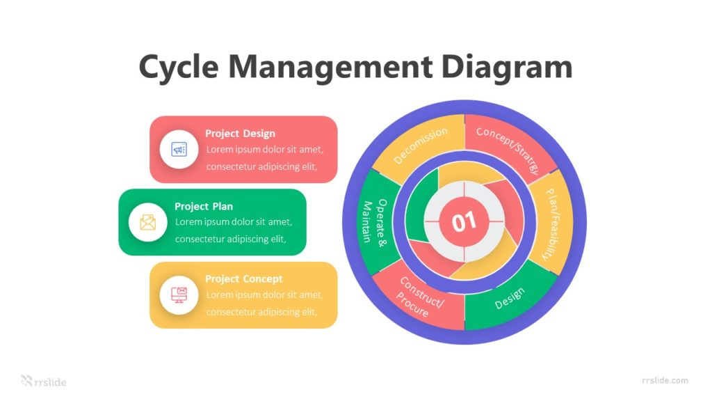 3 Step Cycle Management Diagram Infographic Template