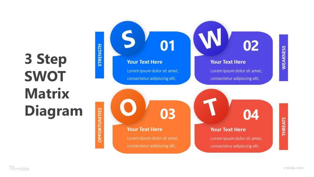 3 Step SWOT Matrix Diagram Infographic Template