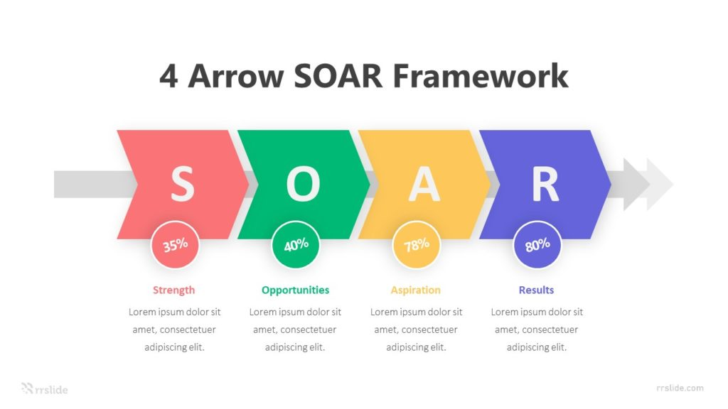 4 Arrow SOAR Framework Infographic Template