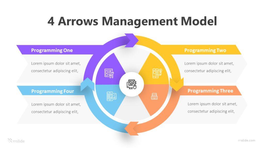 4 Arrows Management Model Infographic Template