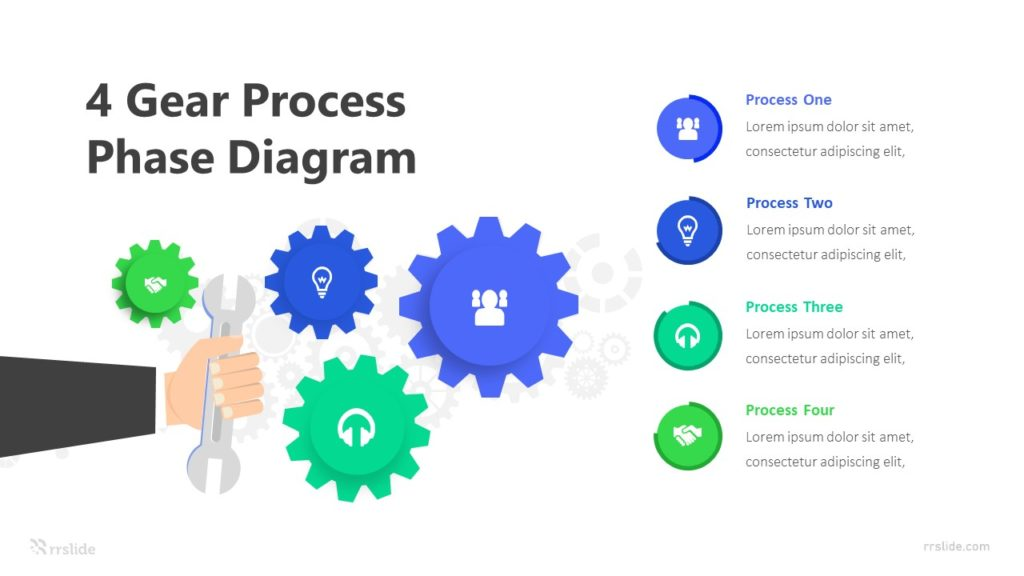 4 Gear Process Phase Diagram Infographic Template