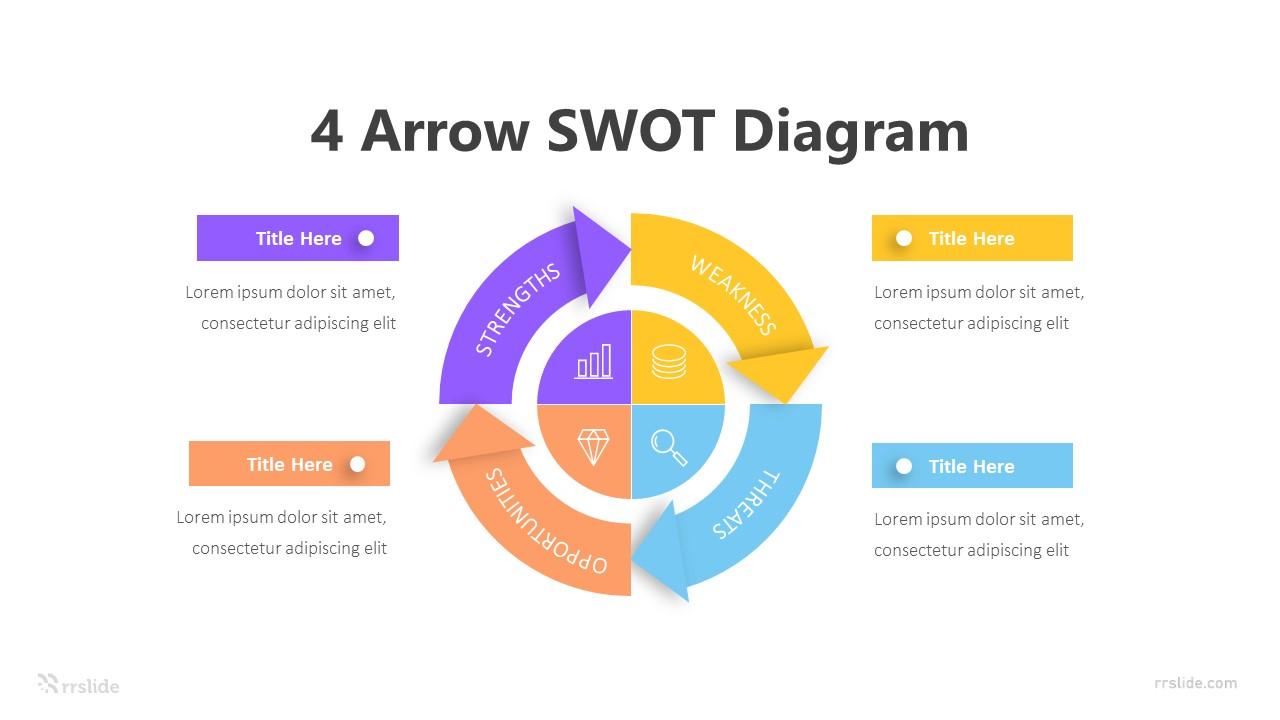 4-Stage-Circle-SWOT-Diagram