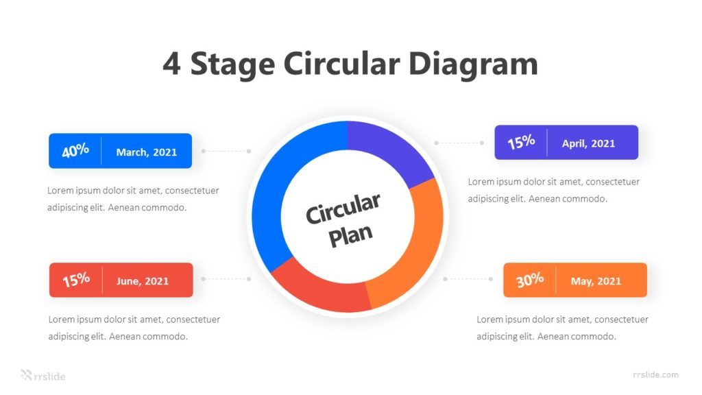 4 Stage Circular Diagram Infographic Template