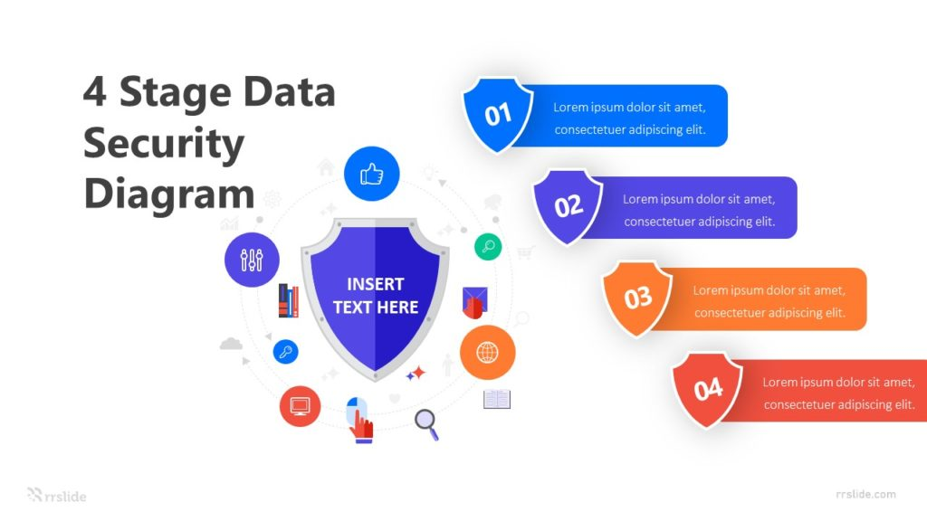 4 Stage Data Security Diagram Infographic Template