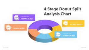 4 Stage Donut Spilt Analysis Chart Infographic Template