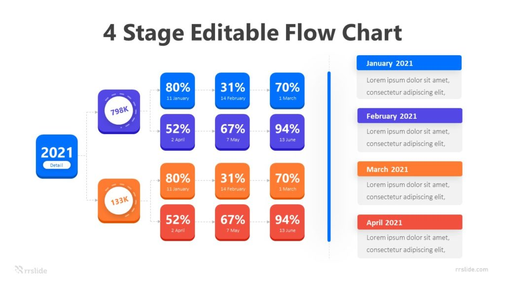 4 Stage Editable Flow Chart Infographic Template