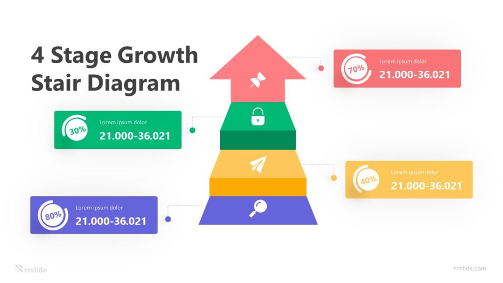 4 Stage Growth Stair Diagram Infographic Template