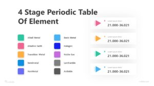 4 Stage Periodic Table Of Element Infographic Template