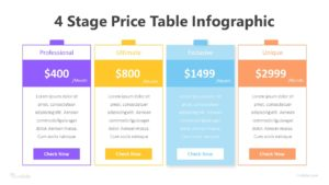 4 Stage Price Table Infographic Template