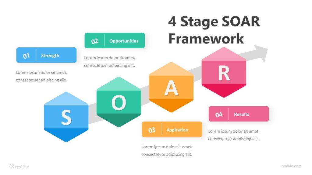 4 Stage SOAR Framework Infographic Template
