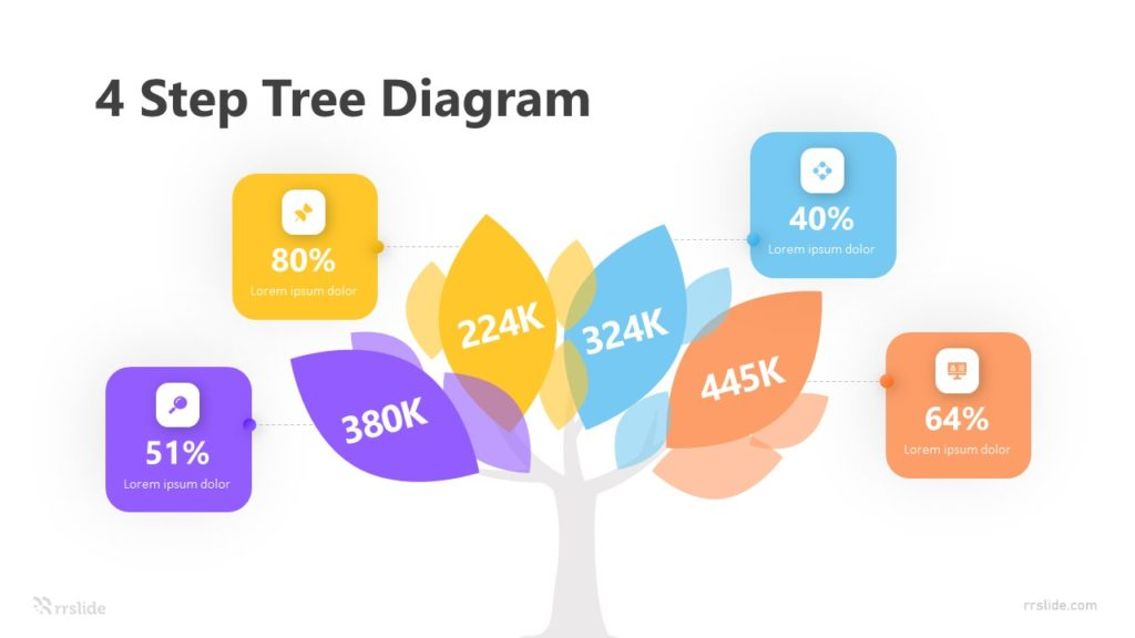4 Stage Tree Diagram infographic Template