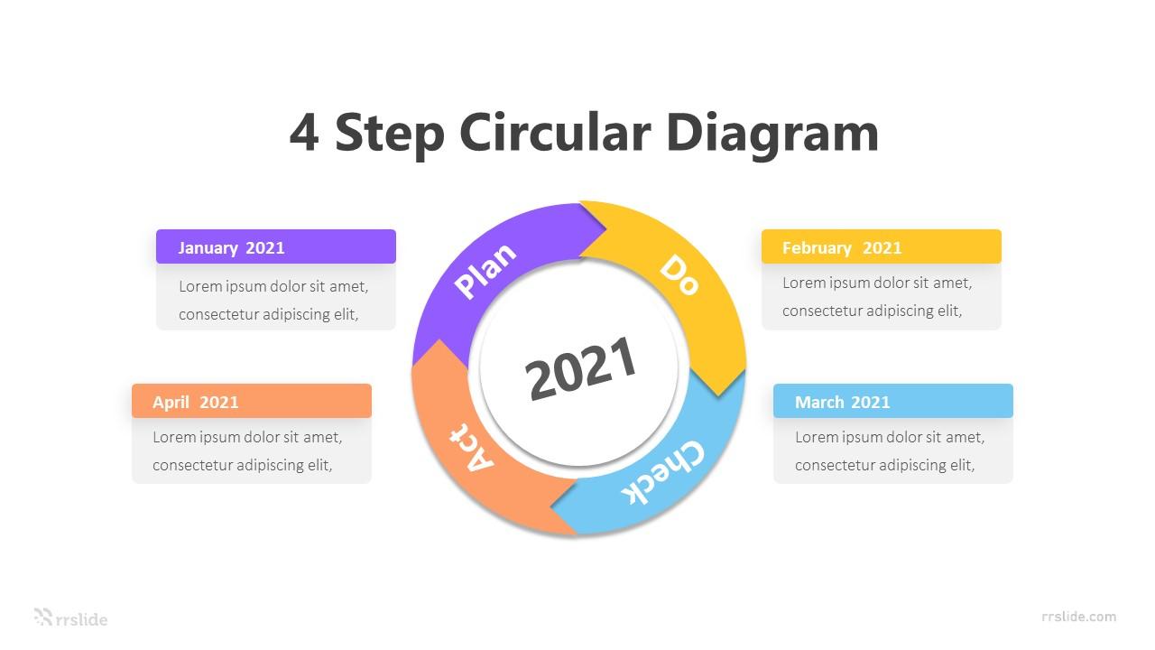 4 Step Circular Diagram Infographic Template