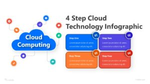 4 Step Cloud Technology Infographic Template
