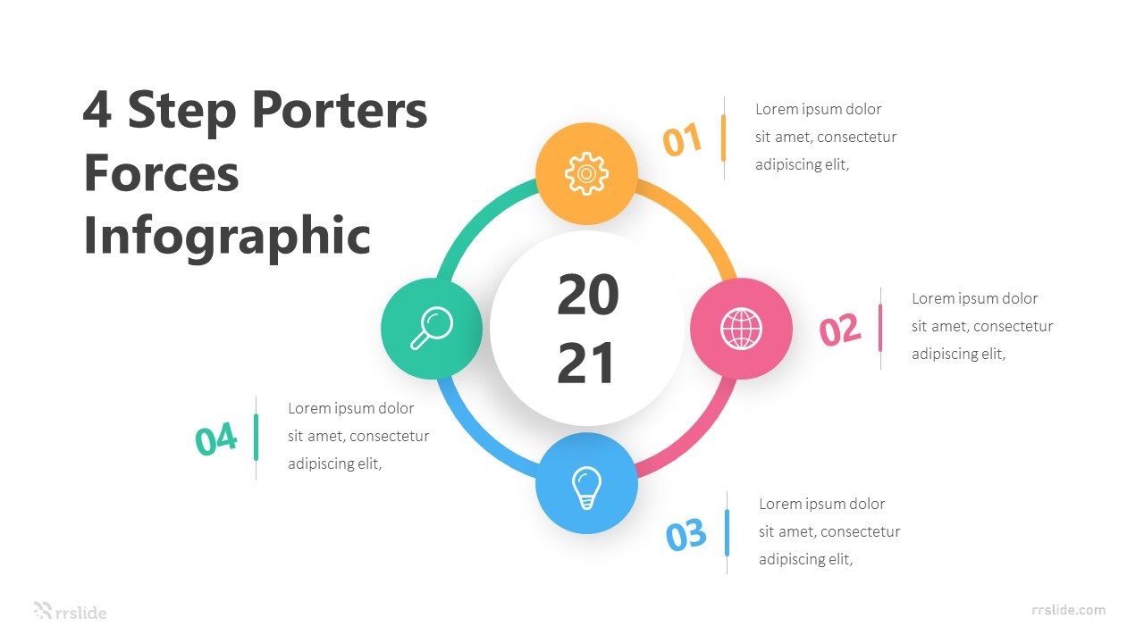 4 Step Porters Forces Infographic Template