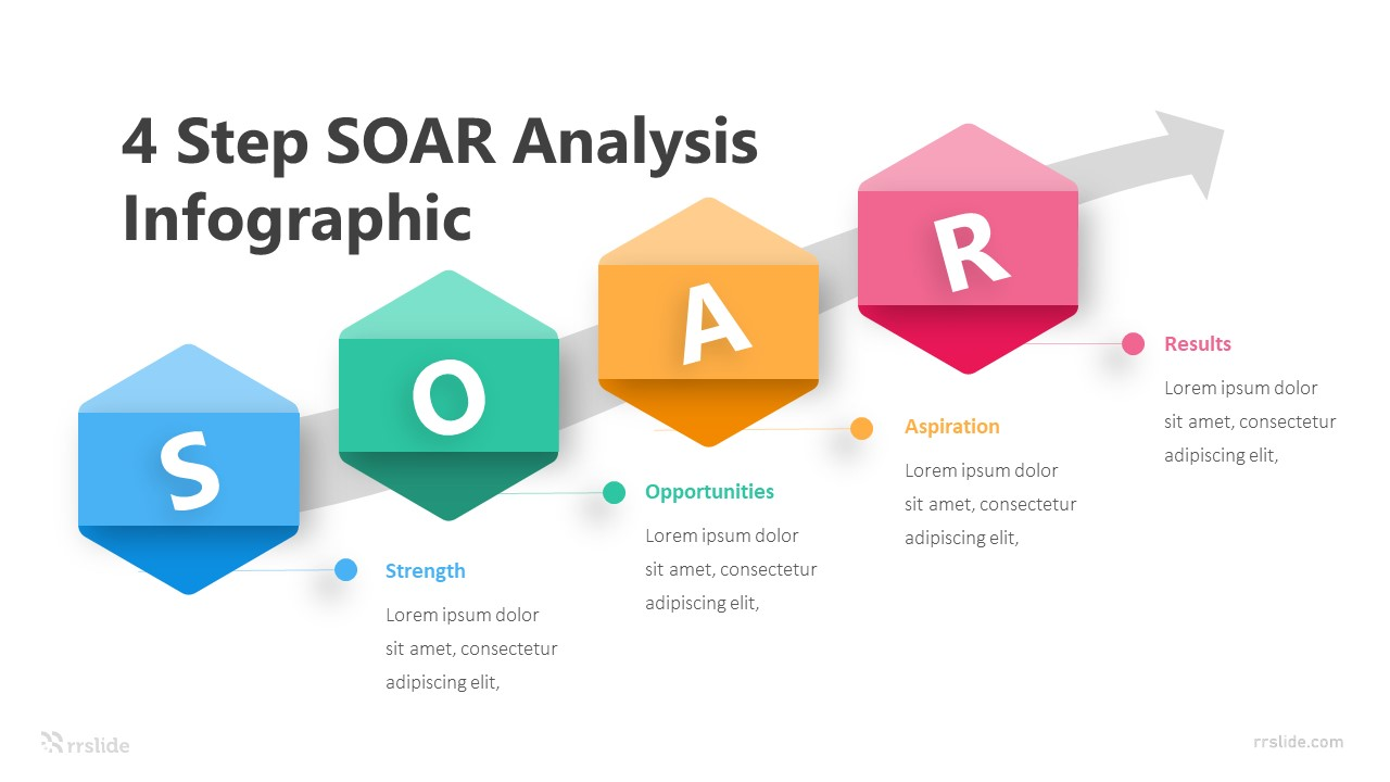 4 Step SOAR Analysis Infographic Template