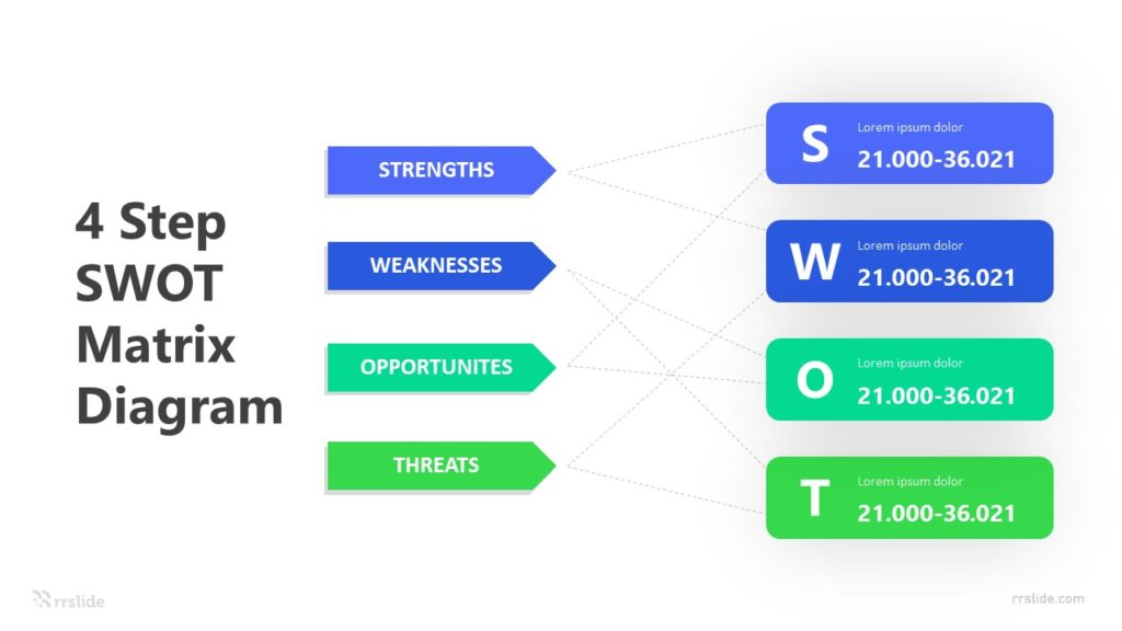 4 Step SWOT Matri Diagram Infographic Template