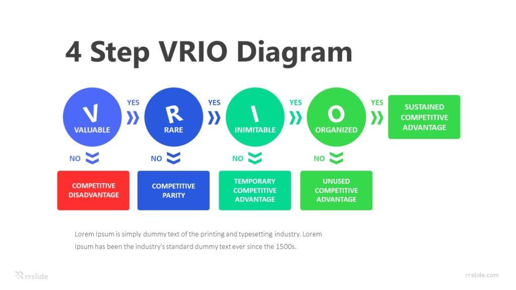 4 Step VRIO Diagram Infographic Template