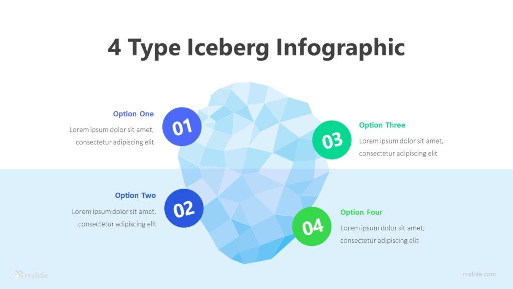 4 Type Iceberg Infographic Template