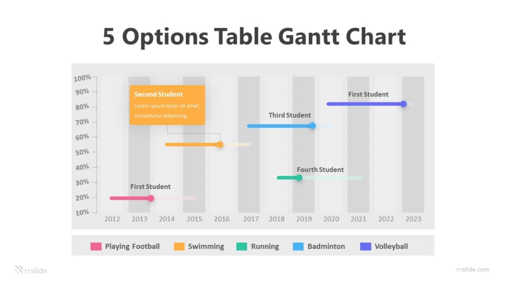 5 Options Gant Chart Infographic Template