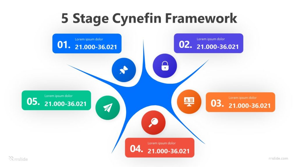 5 Stage Cynefin Framework Infographic Template