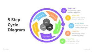 5 Step Cycle Diagram Infographic Template