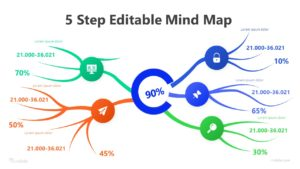 5 Step Editable Mind Map Infographic Template