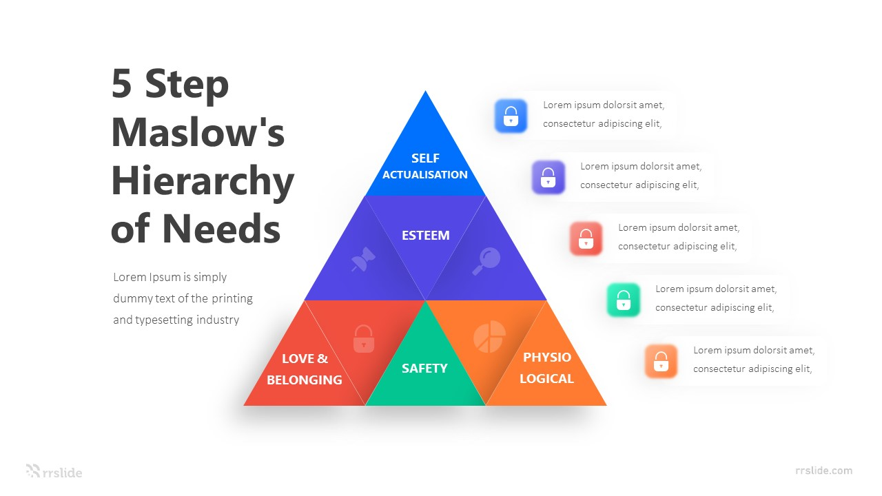 5 Step Maslow's Hierarchy Needs Infographic Template