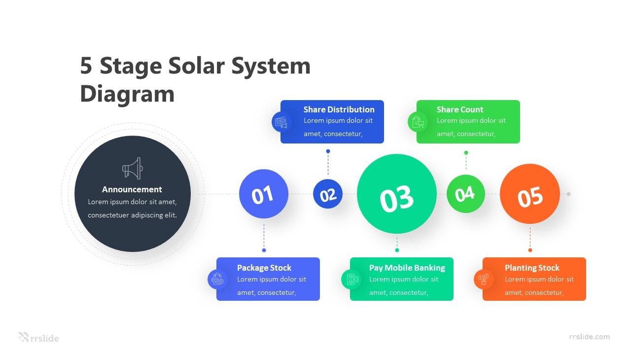 5 Step Solar Bubble Diagram Infographic Template