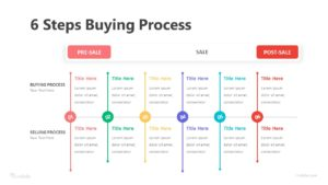 6 Buying Step Process Infographic Template
