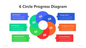 6 Step Cilcular Diagram Infographic Template