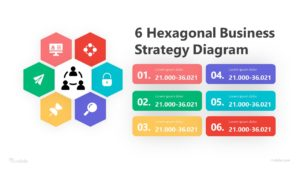 6 Hexagonal Business Strategy Diagram Infographic template