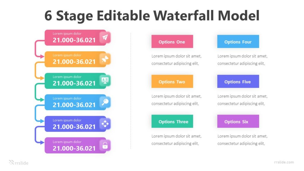 6 Stage Editable Waterfall Model Infographic Template