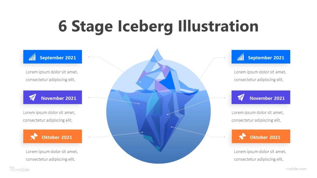 6 Stage Iceberg Illustration Infographic Template
