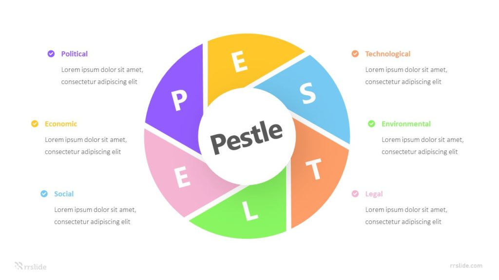 6 Stage Pestle Analysis Infographic Template