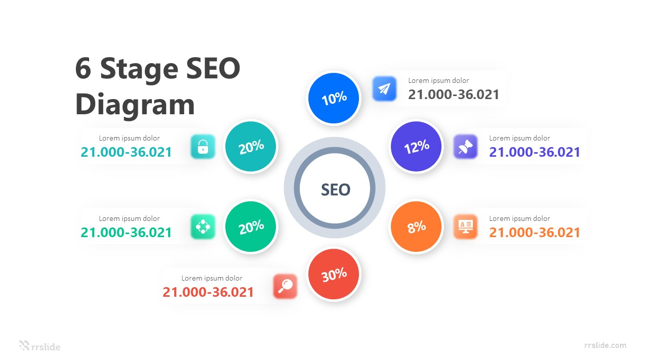 6 Stage SEO Diagram Infographic Template