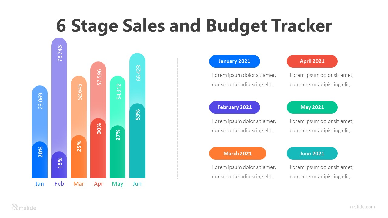 6 Stage Sales And Budget Tracker Infographic Template