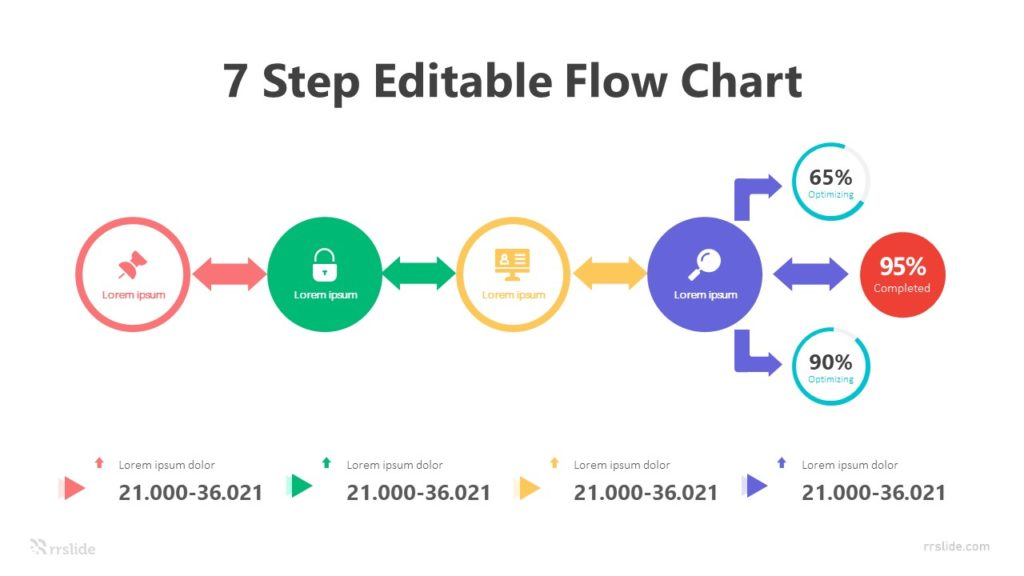 7 Step Editable Flow Chart Infographic Template