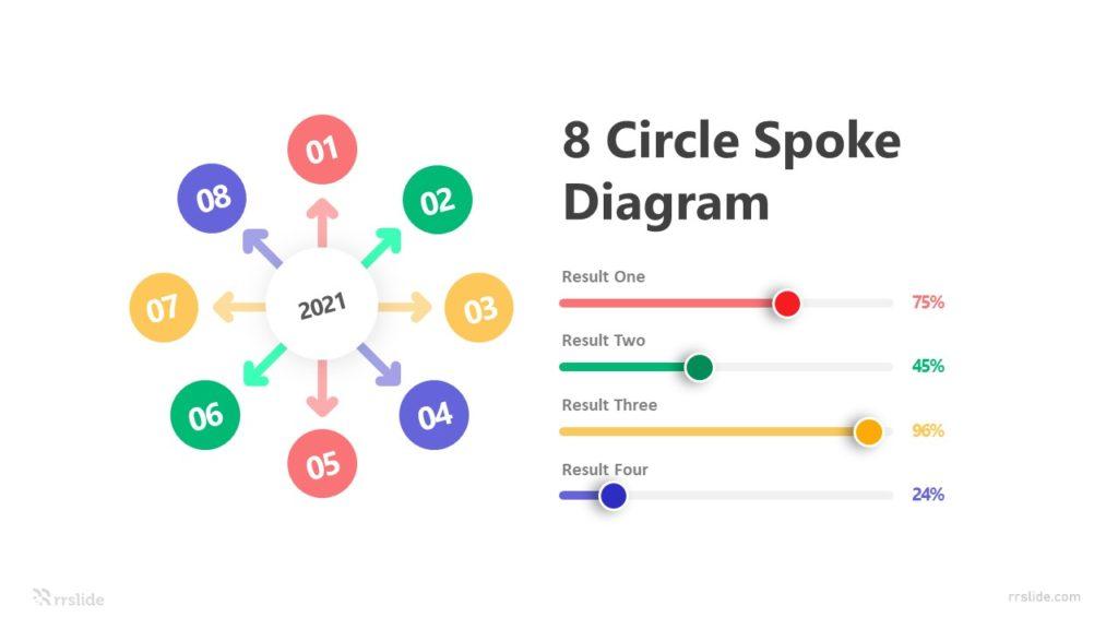 8 Circle Spoke Diagram Infographic Template