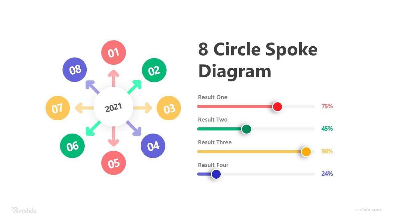 8 Circle Spoke Diagram Infografic Template