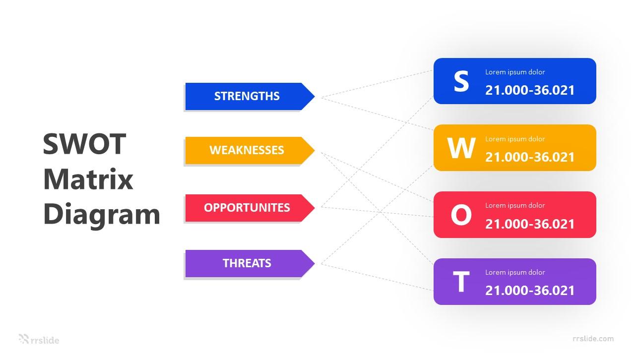 8 SWOT Diamond Diagram Infographic Template