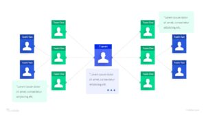 Business Organization MindMap Infographic Template