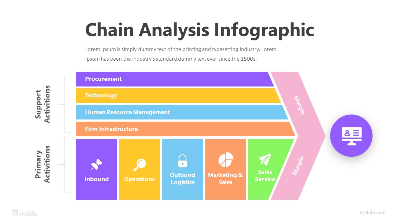 Chain Analysis Infographic Template