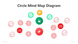 Circle Mind Map Diagram Infographic Template