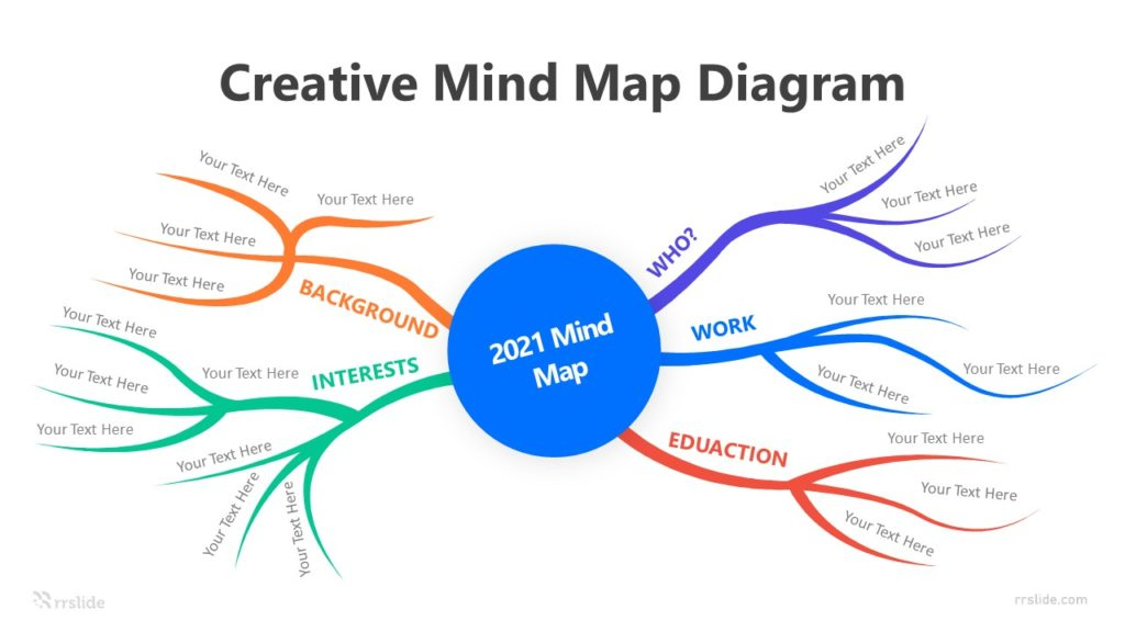 Creative Mind Map Diagram Infographic Template