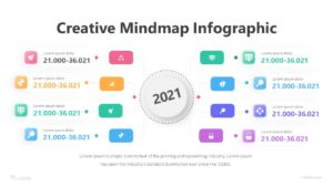 8 Creative Mindmap Infographic Template