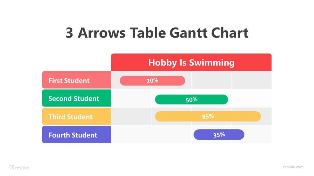 Editable Gant Chart Infographic Template