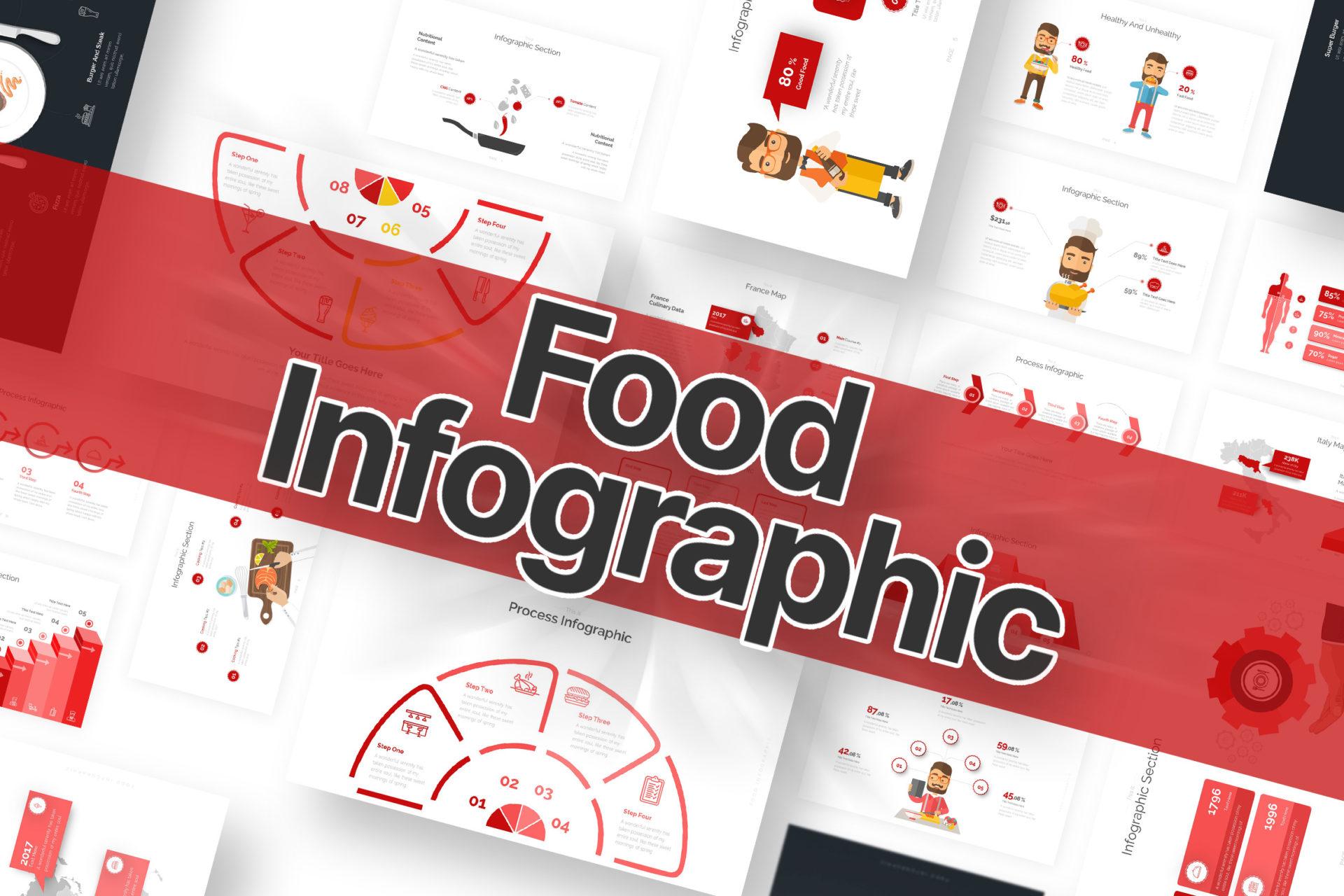 140+ Food Bundle PowerPoint Template